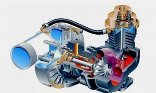 Princip rada turbopunjača  i turbokompresora